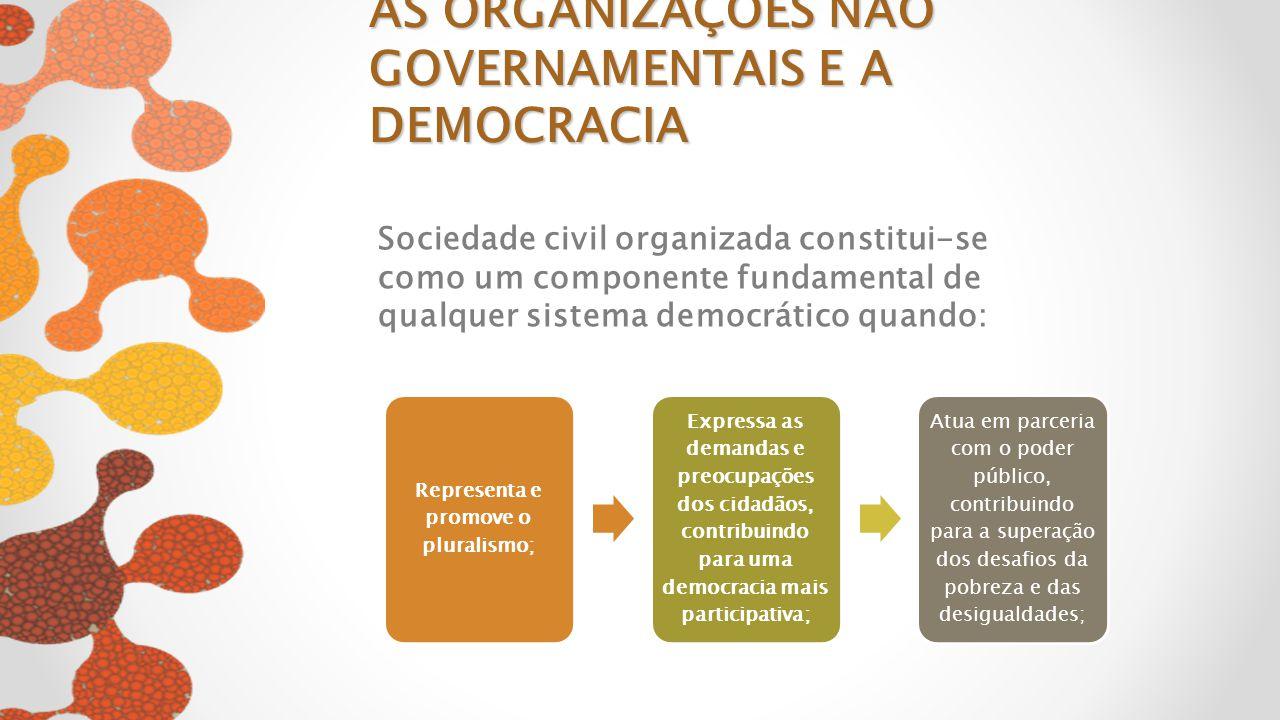 Sociedade civil organizada constitui-se como um componente fundamental de qualquer sistema democrático quando: Acompanha as políticas públicas e seus impactos, participa da construção de estados mais responsáveis e transparentes.