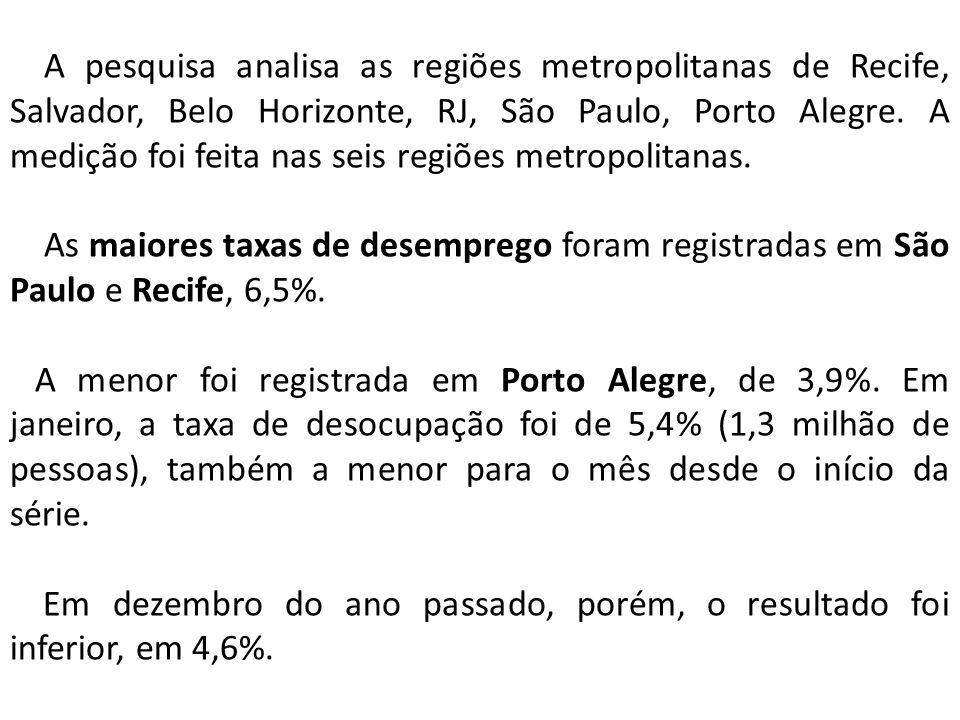 Taxa de desemprego aumenta em sete regiões metropolitanas A taxa de desemprego em sete regiões metropolitanas analisadas na Pesquisa de Emprego e Dese