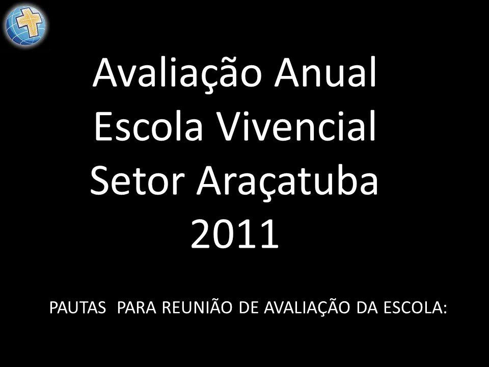 Avaliação Anual Escola Vivencial Setor Araçatuba 2011 PAUTAS PARA REUNIÃO DE AVALIAÇÃO DA ESCOLA: