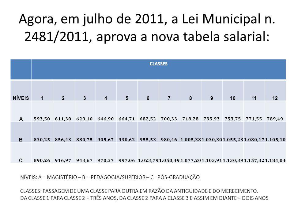Agora, em julho de 2011, a Lei Municipal n.