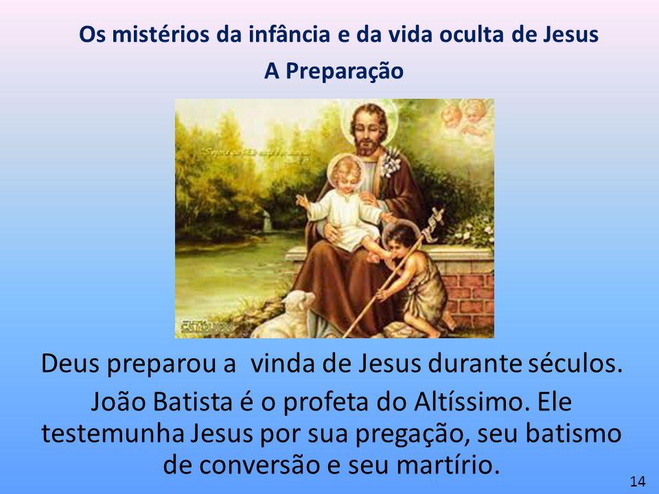 Os mistérios da infância e da vida oculta de Jesus Deus preparou a vinda de Jesus durante séculos. João Batista é o profeta do Altíssimo. Ele testemun