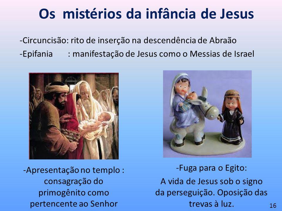 Os mistérios da infância de Jesus -Circuncisão: rito de inserção na descendência de Abraão -Epifania : manifestação de Jesus como o Messias de Israel