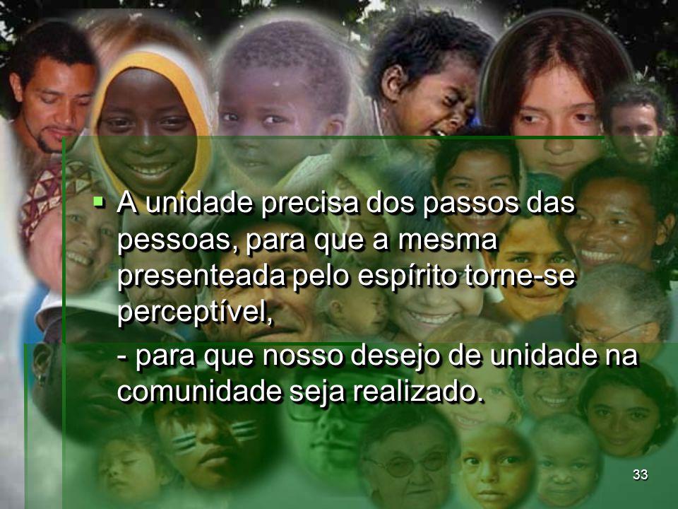 33  A unidade precisa dos passos das pessoas, para que a mesma presenteada pelo espírito torne-se perceptível, - para que nosso desejo de unidade na