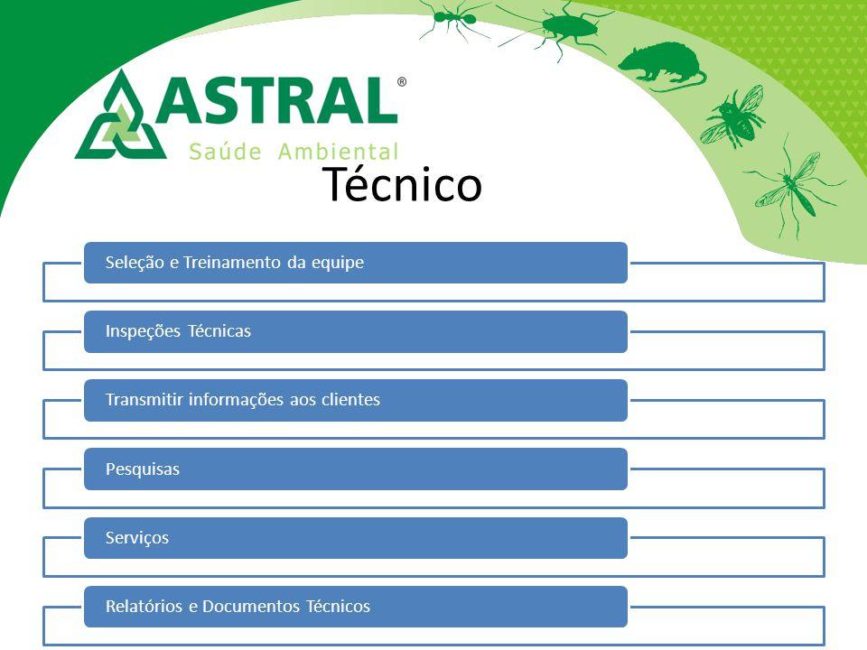 Técnico Seleção e Treinamento da equipeInspeções TécnicasTransmitir informações aos clientesPesquisasServiçosRelatórios e Documentos Técnicos