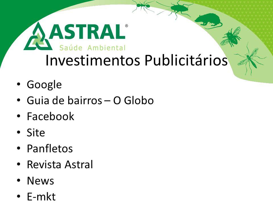 Investimentos Publicitários Google Guia de bairros – O Globo Facebook Site Panfletos Revista Astral News E-mkt