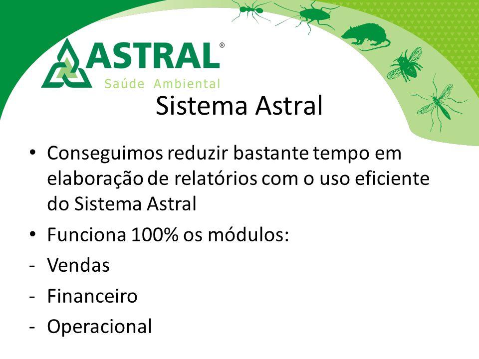Sistema Astral Conseguimos reduzir bastante tempo em elaboração de relatórios com o uso eficiente do Sistema Astral Funciona 100% os módulos: -Vendas