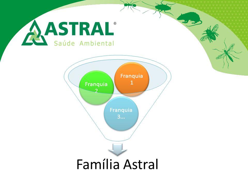 Família Astral Franquia 3... Franquia 2 Franquia 1