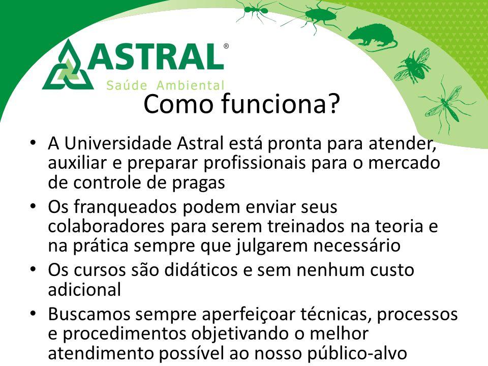 Como funciona? A Universidade Astral está pronta para atender, auxiliar e preparar profissionais para o mercado de controle de pragas Os franqueados p
