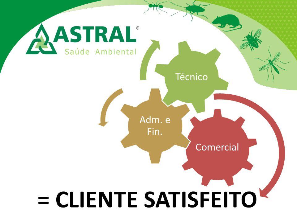 Administrativo ComercialFinanceiro Técnico PesquisasServiços