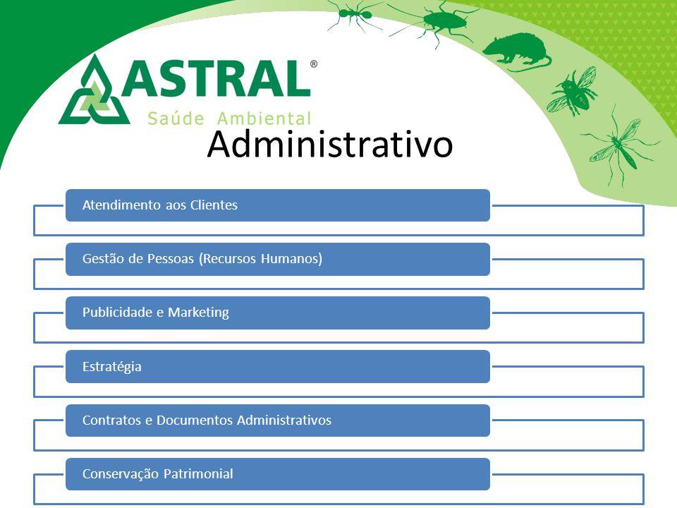 Administrativo Atendimento aos ClientesGestão de Pessoas (Recursos Humanos)Publicidade e MarketingEstratégiaContratos e Documentos AdministrativosCons