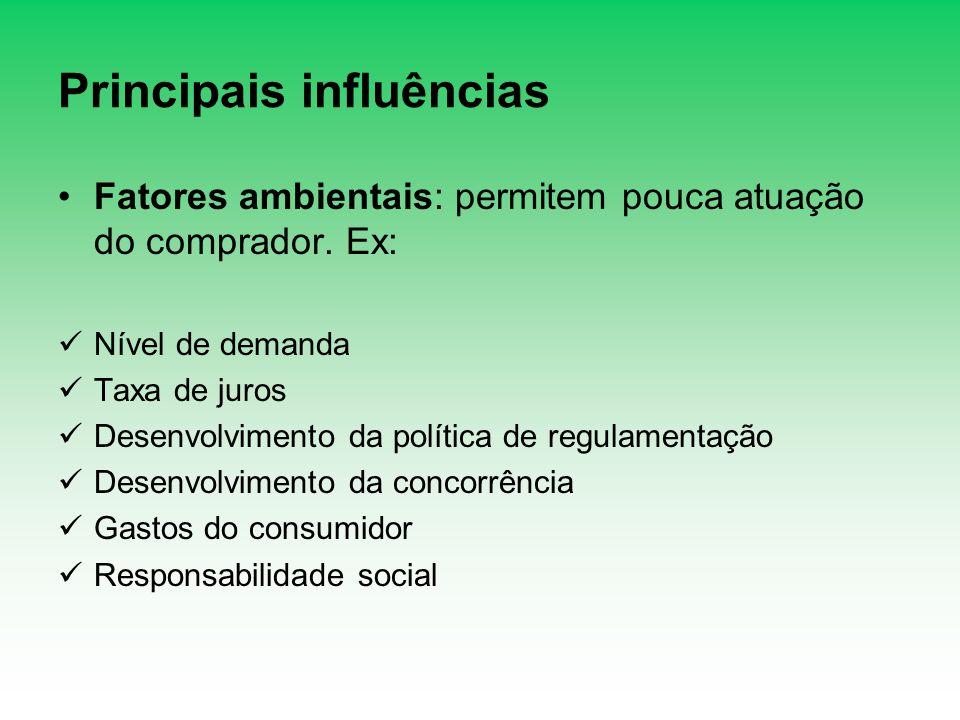 Principais influências Fatores ambientais: permitem pouca atuação do comprador. Ex: Nível de demanda Taxa de juros Desenvolvimento da política de regu