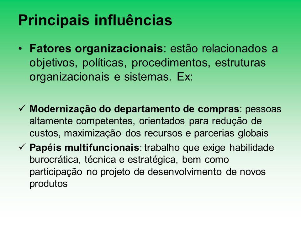 Principais influências Fatores organizacionais: estão relacionados a objetivos, políticas, procedimentos, estruturas organizacionais e sistemas. Ex: M