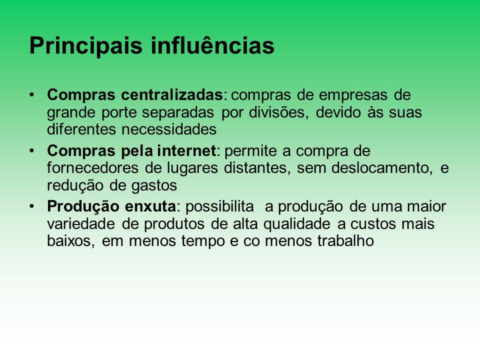 Principais influências Compras centralizadas: compras de empresas de grande porte separadas por divisões, devido às suas diferentes necessidades Compr