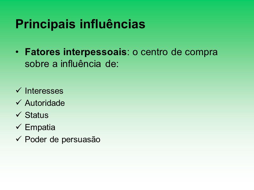 Principais influências Fatores interpessoais: o centro de compra sobre a influência de: Interesses Autoridade Status Empatia Poder de persuasão