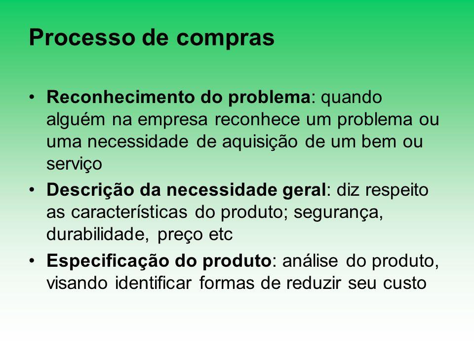 Processo de compras Reconhecimento do problema: quando alguém na empresa reconhece um problema ou uma necessidade de aquisição de um bem ou serviço De