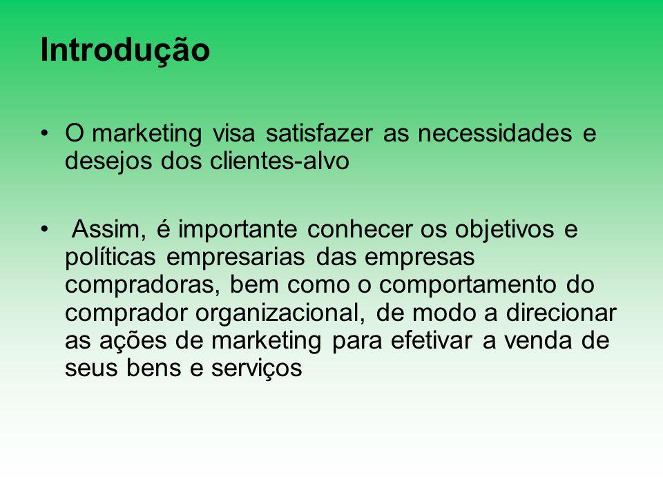 Introdução O marketing visa satisfazer as necessidades e desejos dos clientes-alvo Assim, é importante conhecer os objetivos e políticas empresarias d