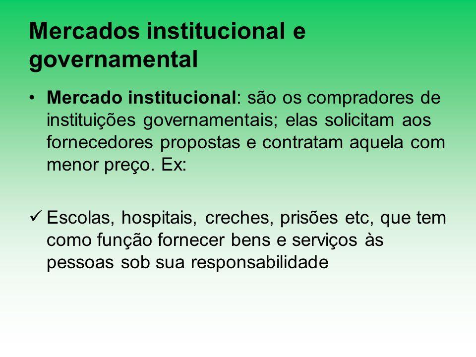 Mercados institucional e governamental Mercado institucional: são os compradores de instituições governamentais; elas solicitam aos fornecedores propo