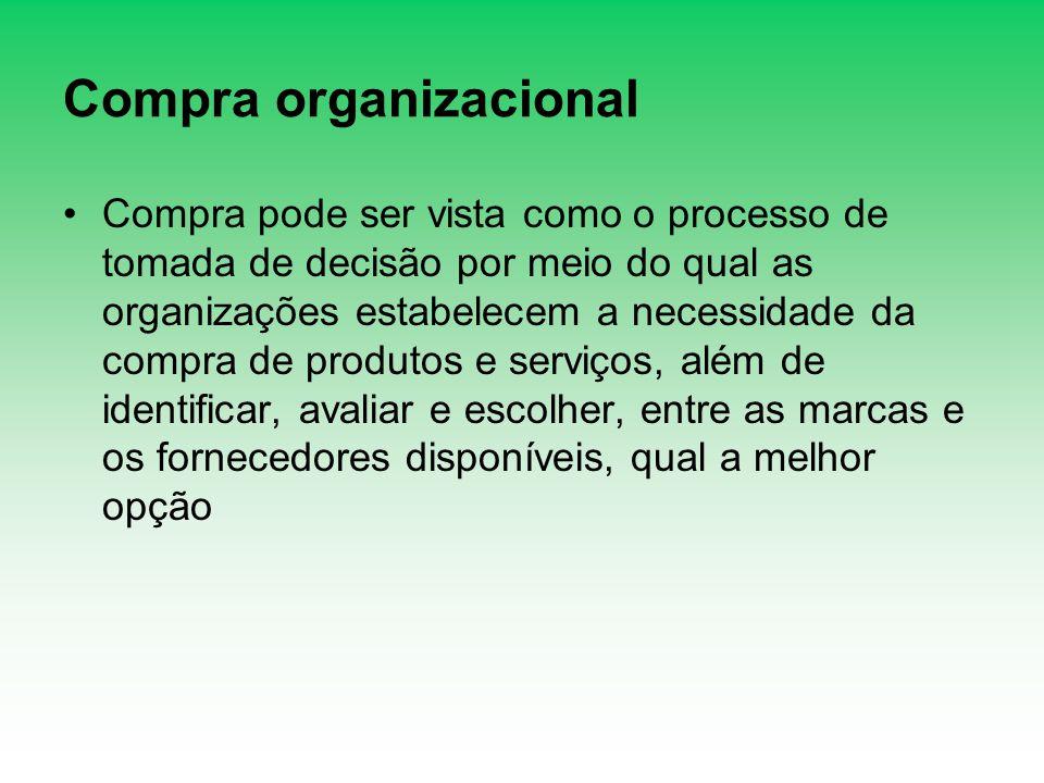 Compra organizacional Compra pode ser vista como o processo de tomada de decisão por meio do qual as organizações estabelecem a necessidade da compra