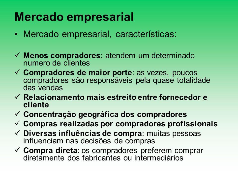 Mercado empresarial Mercado empresarial, características: Menos compradores: atendem um determinado numero de clientes Compradores de maior porte: as