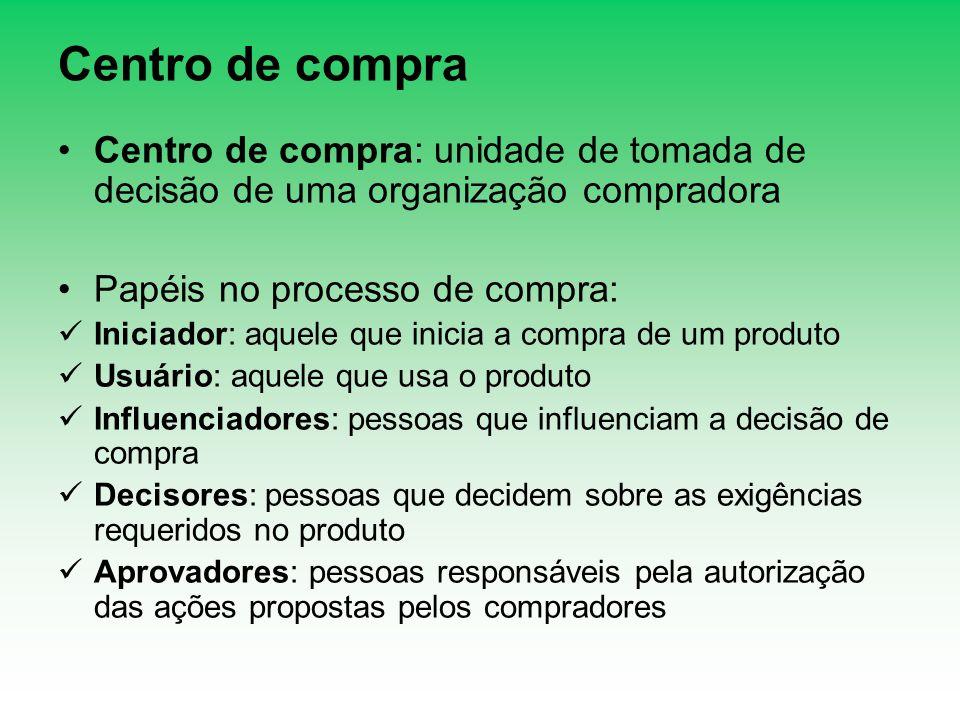Centro de compra Centro de compra: unidade de tomada de decisão de uma organização compradora Papéis no processo de compra: Iniciador: aquele que inic