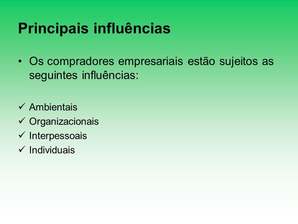 Principais influências Os compradores empresariais estão sujeitos as seguintes influências: Ambientais Organizacionais Interpessoais Individuais