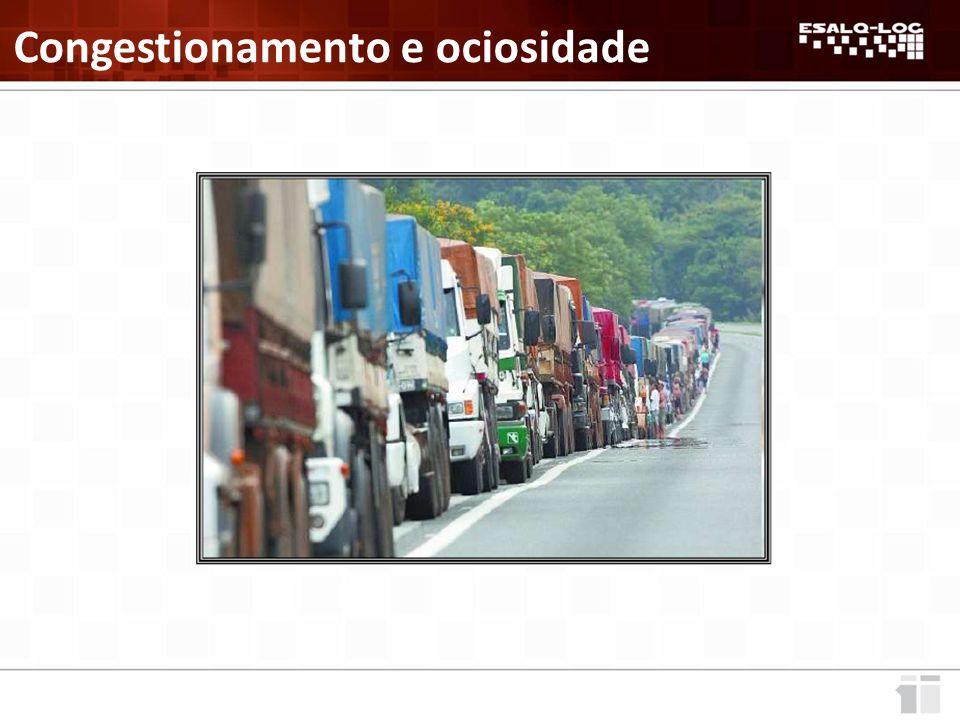 Congestionamento e ociosidade