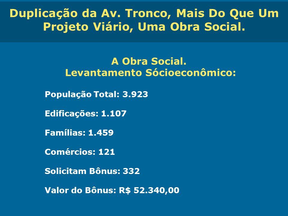 Obras de Mobilidade Urbana e Transporte Público – Porto Alegre Copa 2014 A Obra Social. Levantamento Sócioeconômico: População Total: 3.923 Edificaçõe