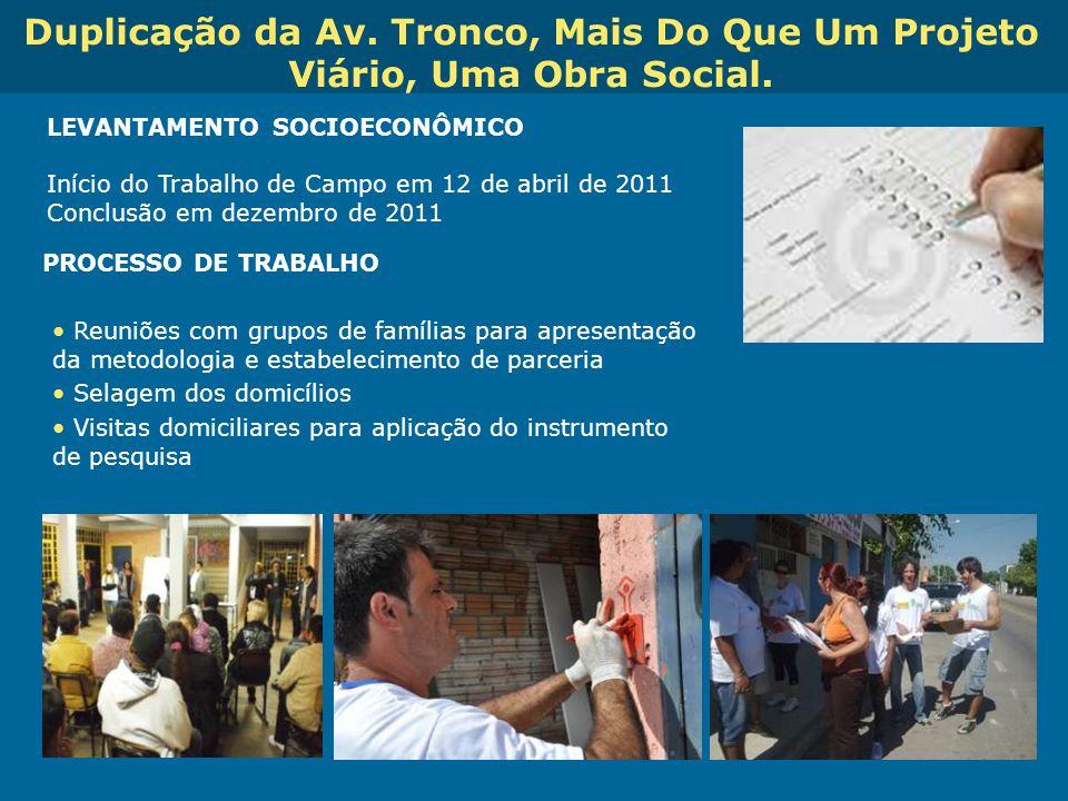 Obras de Mobilidade Urbana e Transporte Público – Porto Alegre Copa 2014 PROCESSO DE TRABALHO Reuniões com grupos de famílias para apresentação da met