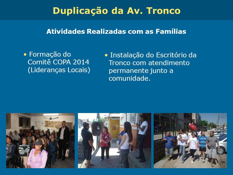 Obras de Mobilidade Urbana e Transporte Público – Porto Alegre Copa 2014 Duplicação da Av. Tronco / Cruzeiro do Sul Formação do Comitê COPA 2014 (Lide