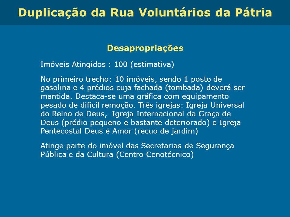Obras de Mobilidade Urbana e Transporte Público – Porto Alegre Copa 2014 Duplicação da Rua Voluntários da Pátria Desapropriações Imóveis Atingidos : 1