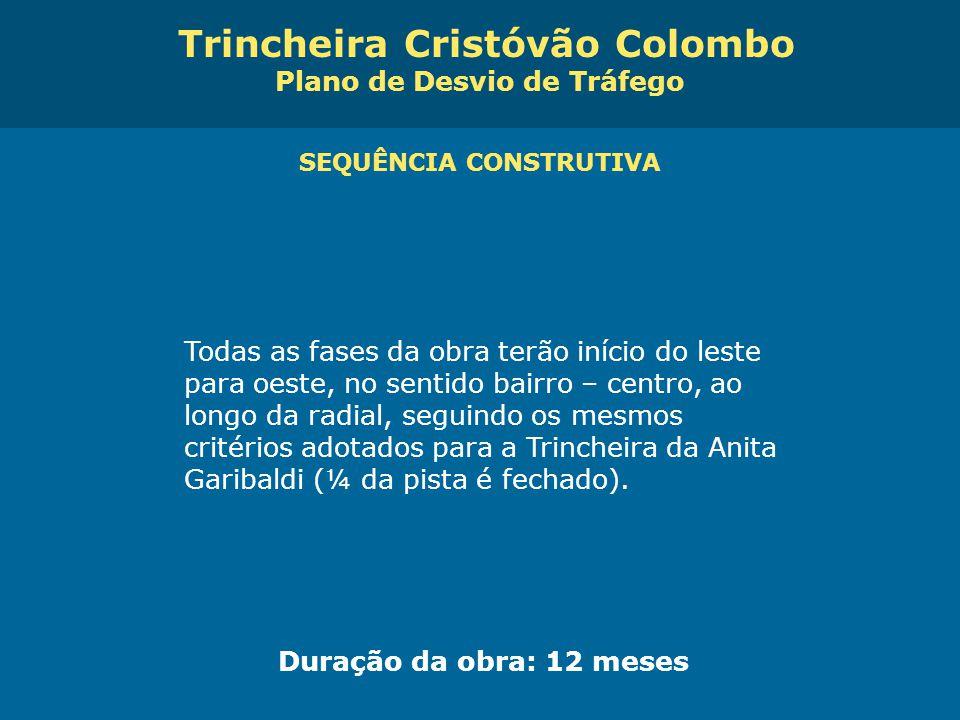 Obras de Mobilidade Urbana e Transporte Público – Porto Alegre Copa 2014 Trincheira Cristóvão Colombo Plano de Desvio de Tráfego Todas as fases da obr
