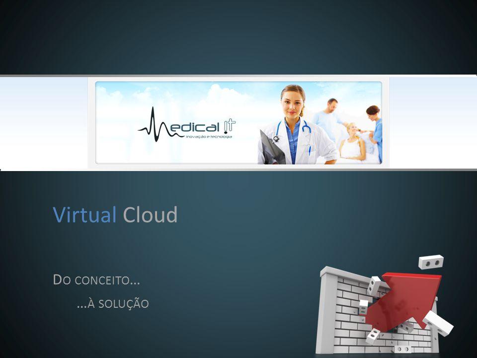 D O CONCEITO … Virtual Cloud … À SOLUÇÃO