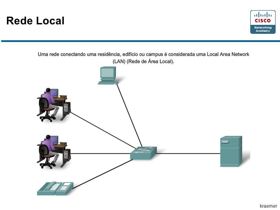 kraemer Rede Local