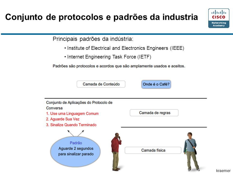kraemer Principais padrões da indústria: Institute of Electrical and Electronics Engineers (IEEE) Internet Engineering Task Force (IETF) Conjunto de p