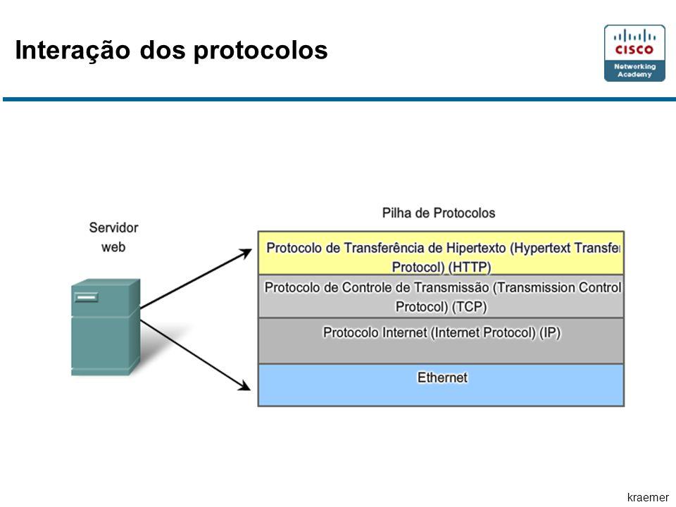 kraemer Interação dos protocolos
