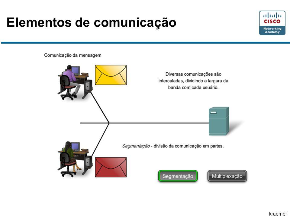 kraemer Elementos de comunicação