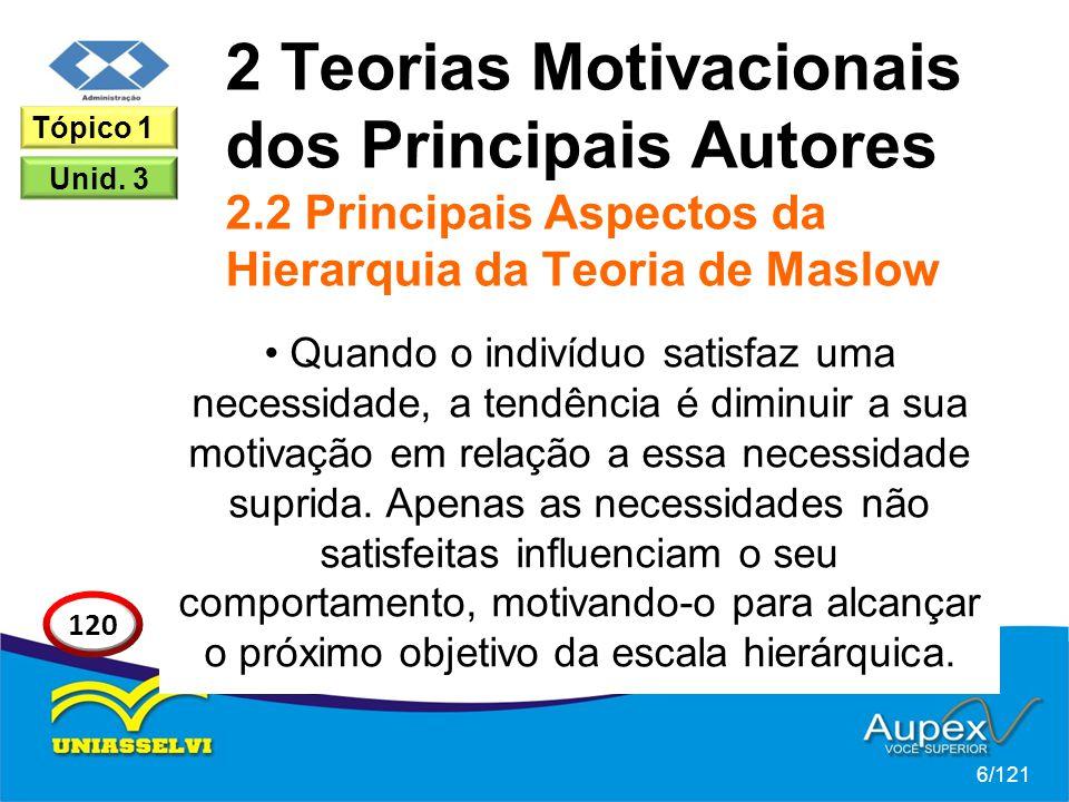 2 Teorias Motivacionais dos Principais Autores 2.2 Principais Aspectos da Hierarquia da Teoria de Maslow Quando o indivíduo satisfaz uma necessidade, a tendência é diminuir a sua motivação em relação a essa necessidade suprida.