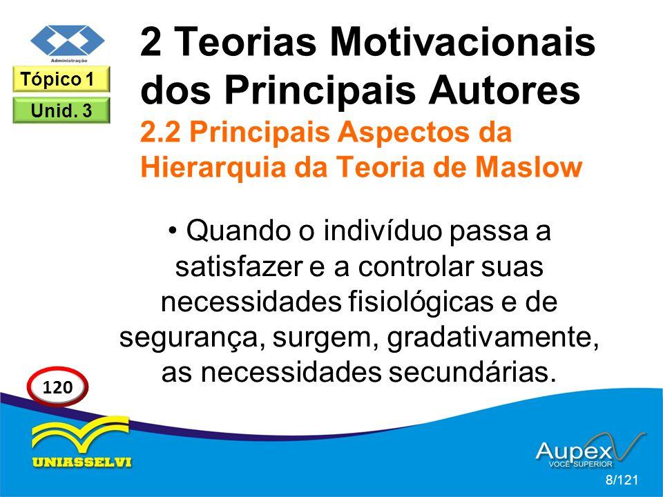2 Teorias Motivacionais dos Principais Autores 2.2 Principais Aspectos da Hierarquia da Teoria de Maslow Quando o indivíduo passa a satisfazer e a controlar suas necessidades fisiológicas e de segurança, surgem, gradativamente, as necessidades secundárias.