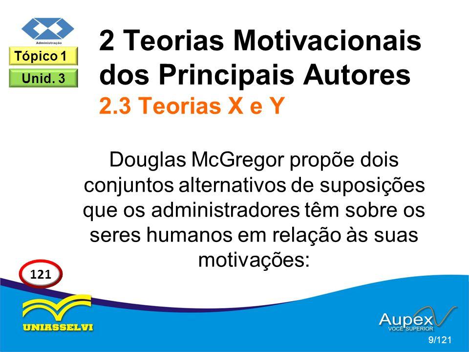 2 Teorias Motivacionais dos Principais Autores 2.3 Teorias X e Y Douglas McGregor propõe dois conjuntos alternativos de suposições que os administradores têm sobre os seres humanos em relação às suas motivações: 9/121 121 Tópico 1 Unid.