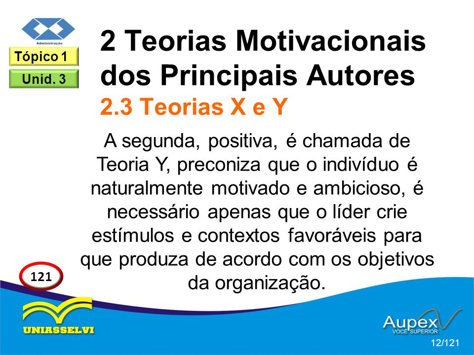 2 Teorias Motivacionais dos Principais Autores 2.3 Teorias X e Y A segunda, positiva, é chamada de Teoria Y, preconiza que o indivíduo é naturalmente motivado e ambicioso, é necessário apenas que o líder crie estímulos e contextos favoráveis para que produza de acordo com os objetivos da organização.