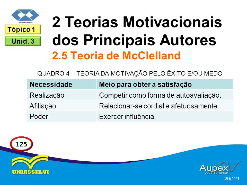 2 Teorias Motivacionais dos Principais Autores 2.5 Teoria de McClelland QUADRO 4 – TEORIA DA MOTIVAÇÃO PELO ÊXITO E/OU MEDO 20/121 125 Tópico 1 Unid.