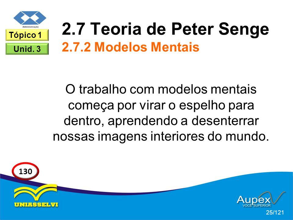 2.7 Teoria de Peter Senge 2.7.2 Modelos Mentais O trabalho com modelos mentais começa por virar o espelho para dentro, aprendendo a desenterrar nossas