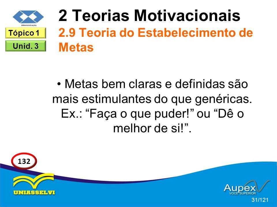 2 Teorias Motivacionais 2.9 Teoria do Estabelecimento de Metas Metas bem claras e definidas são mais estimulantes do que genéricas.