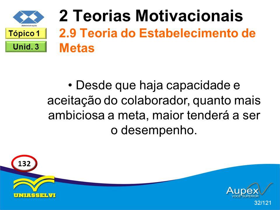 2 Teorias Motivacionais 2.9 Teoria do Estabelecimento de Metas Desde que haja capacidade e aceitação do colaborador, quanto mais ambiciosa a meta, maior tenderá a ser o desempenho.