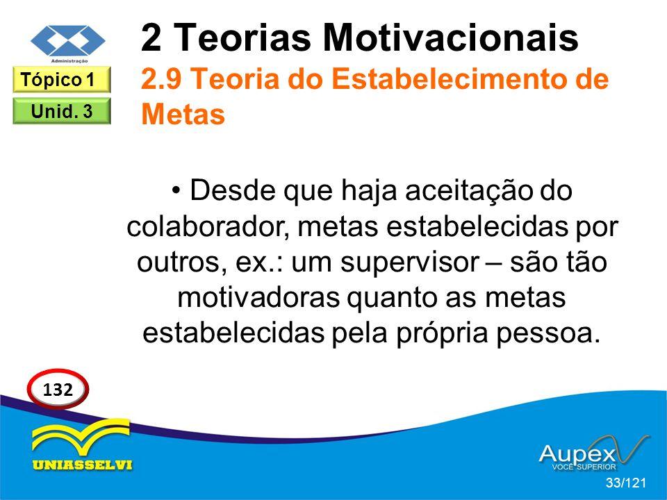 2 Teorias Motivacionais 2.9 Teoria do Estabelecimento de Metas Desde que haja aceitação do colaborador, metas estabelecidas por outros, ex.: um supervisor – são tão motivadoras quanto as metas estabelecidas pela própria pessoa.