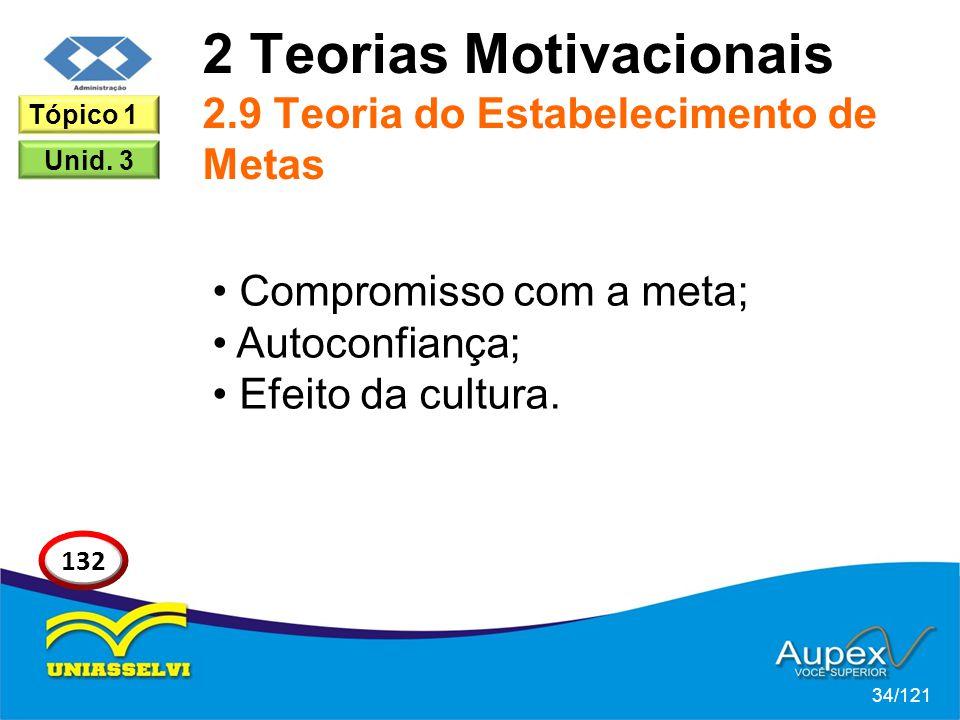 2 Teorias Motivacionais 2.9 Teoria do Estabelecimento de Metas Compromisso com a meta; Autoconfiança; Efeito da cultura. 34/121 132 Tópico 1 Unid. 3