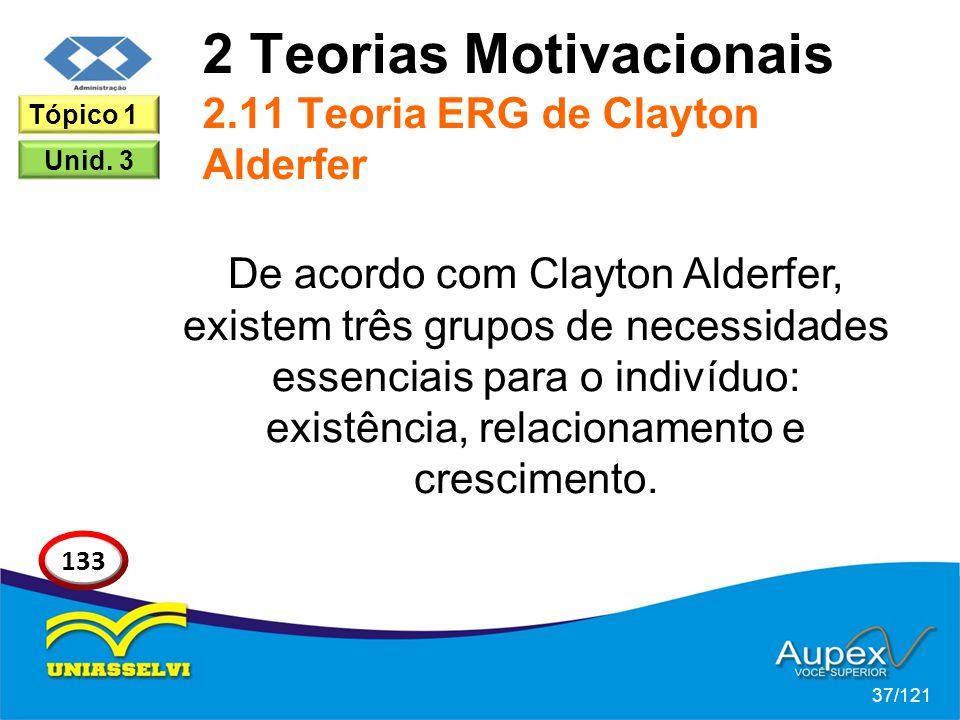 2 Teorias Motivacionais 2.11 Teoria ERG de Clayton Alderfer De acordo com Clayton Alderfer, existem três grupos de necessidades essenciais para o indivíduo: existência, relacionamento e crescimento.