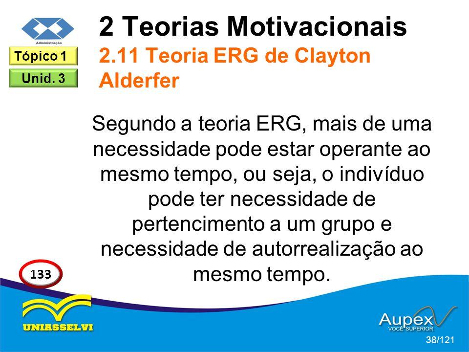 2 Teorias Motivacionais 2.11 Teoria ERG de Clayton Alderfer Segundo a teoria ERG, mais de uma necessidade pode estar operante ao mesmo tempo, ou seja, o indivíduo pode ter necessidade de pertencimento a um grupo e necessidade de autorrealização ao mesmo tempo.
