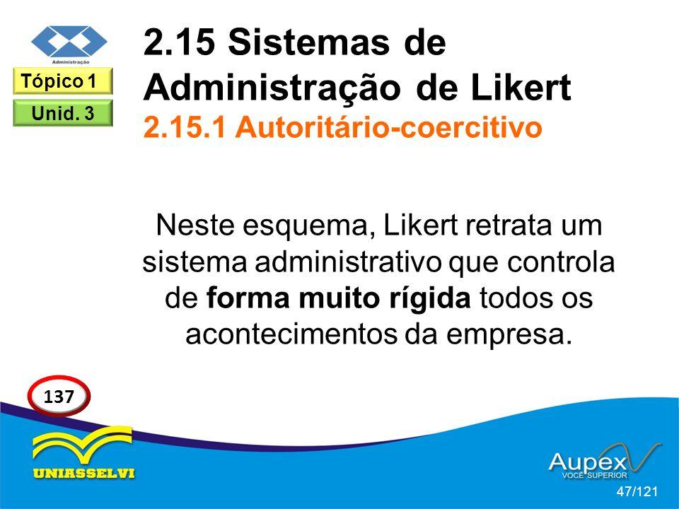 2.15 Sistemas de Administração de Likert 2.15.1 Autoritário-coercitivo Neste esquema, Likert retrata um sistema administrativo que controla de forma muito rígida todos os acontecimentos da empresa.