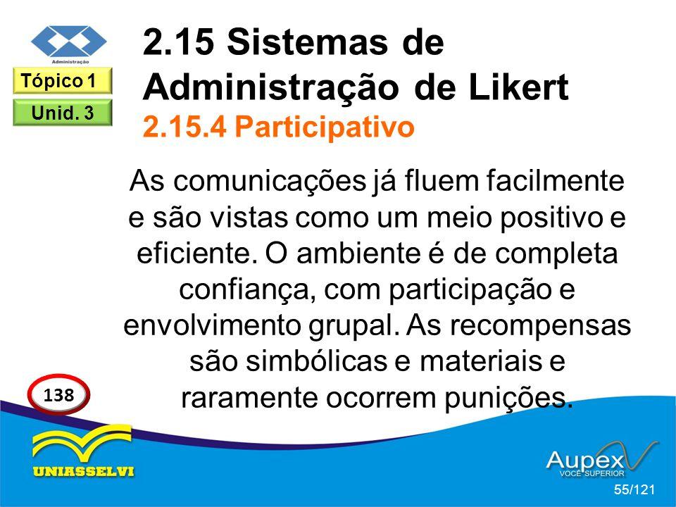 2.15 Sistemas de Administração de Likert 2.15.4 Participativo As comunicações já fluem facilmente e são vistas como um meio positivo e eficiente. O am